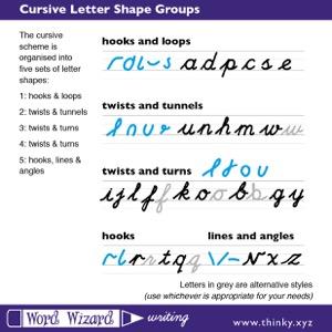 14 45 00 m s cursive guide5