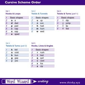 14 45 01 m s cursive guide6