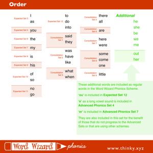 14 43 24 excwordsplanning 4