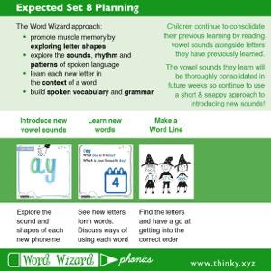 16 58 17 wordwizardphonicsplanning02